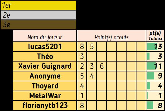 Le 21 (1) (2) (3) - Page 3 Compte23