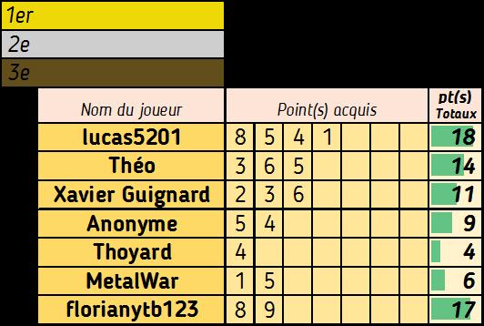 Le 21 (1) (2) (3) - Page 3 Compte25