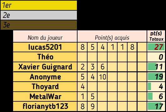 Le 21 (1) (2) (3) - Page 4 Compte27