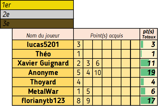 Le 21 (1) (2) (3) - Page 4 Compte28
