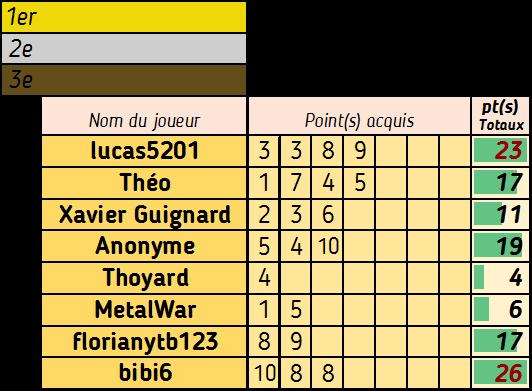 Le 21 (1) (2) (3) - Page 5 Compte32
