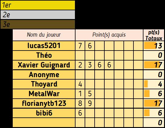Le 21 (1) (2) (3) - Page 6 Compte35