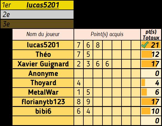 Le 21 (1) (2) (3) - Page 6 Compte37