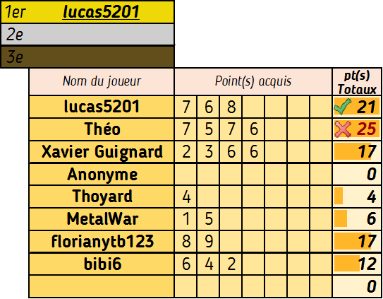 Le 21 (1) (2) (3) - Page 6 Compte39