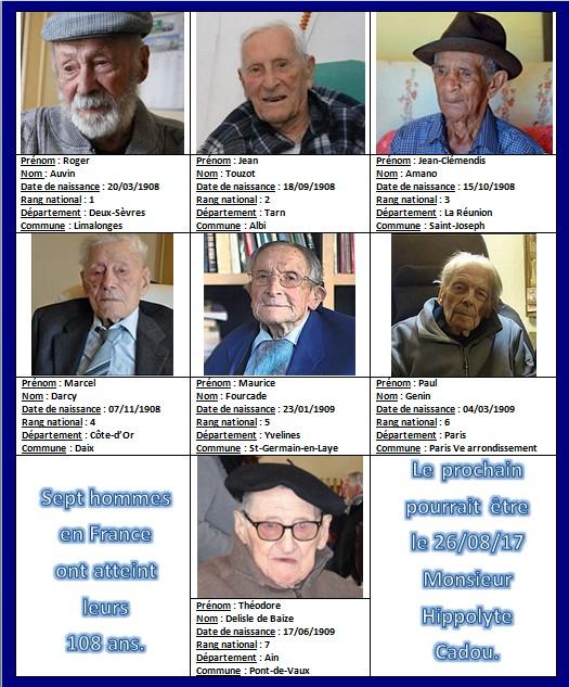 Preuves de vie concernant les hommes français de 105 ou 106 ans - Page 7 Hommes10