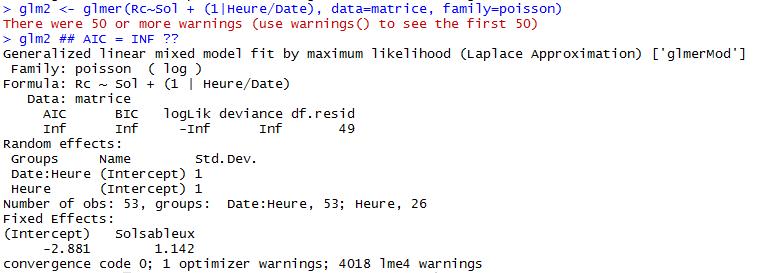 Interprétation GLM -> AIC : Inf  Captur10