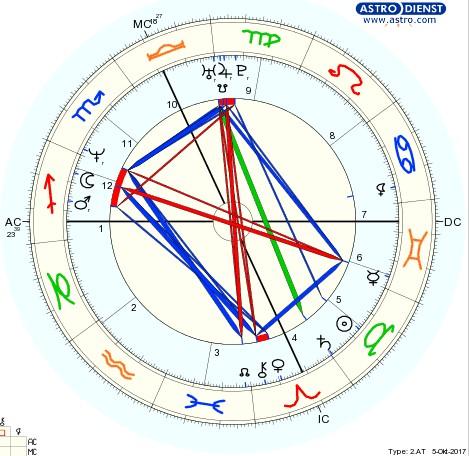 Pleine Lune 5 Octobre - Page 4 Astro_12