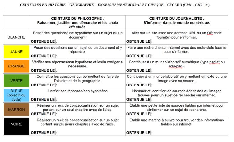 Pédagogies coopératives (type Freinet, PI...). - Page 7 Ceint210