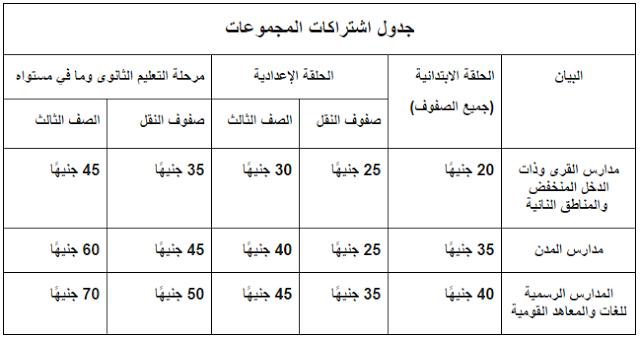 ضوابط وشروط واسعار مجموعات التقوية داخل المدارس للعام 2019 - 2020 0111