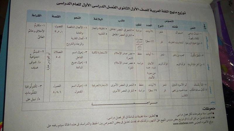 توزيع منهج اللغة العربية الجديد للصف الاول الثانوي 2017/2018 131