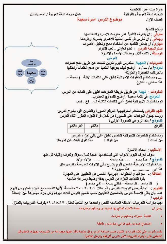 نماذج تحضير لغة عربية للصفوف الابتدائية باستخدام محاور القرائية 1a_oei10