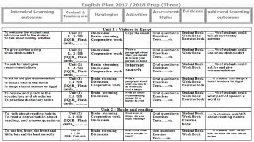 خريطة منهج نيو هالو الجديد 2018 للصف الثالث الاعدادى 2013