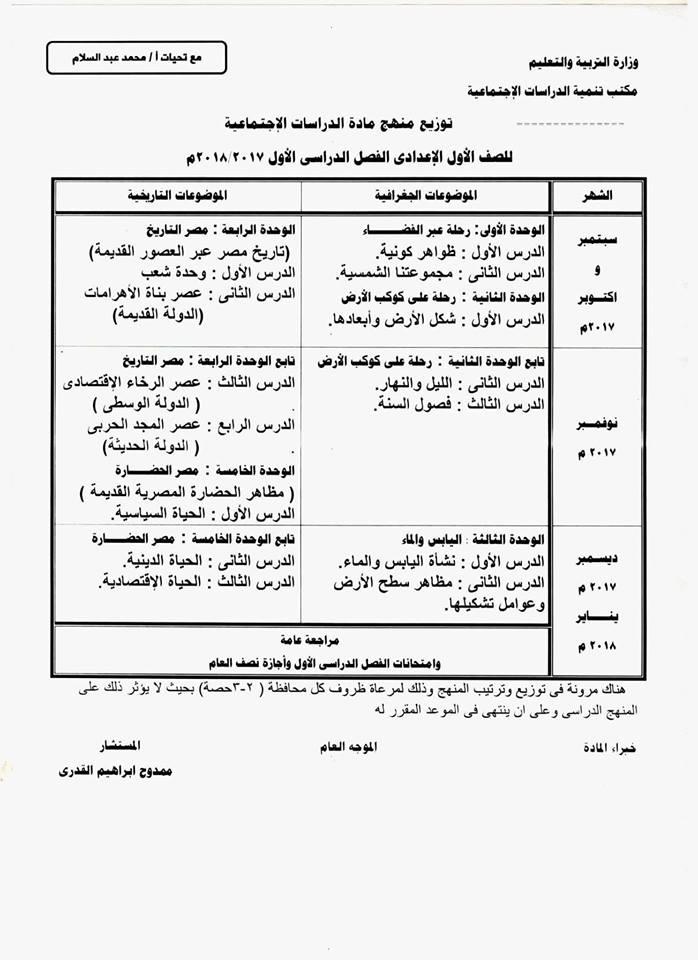 توزيع منهج الدراسات الاجتماعية للمرحلة الاعدادية الفصل الدراسي الاول 2018 21231610