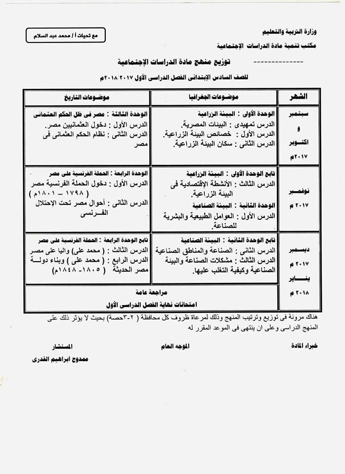 توزيع منهج الدراسات الاجتماعية للمرحلة الابتدائية فصل دراسي أول 2018 21272510