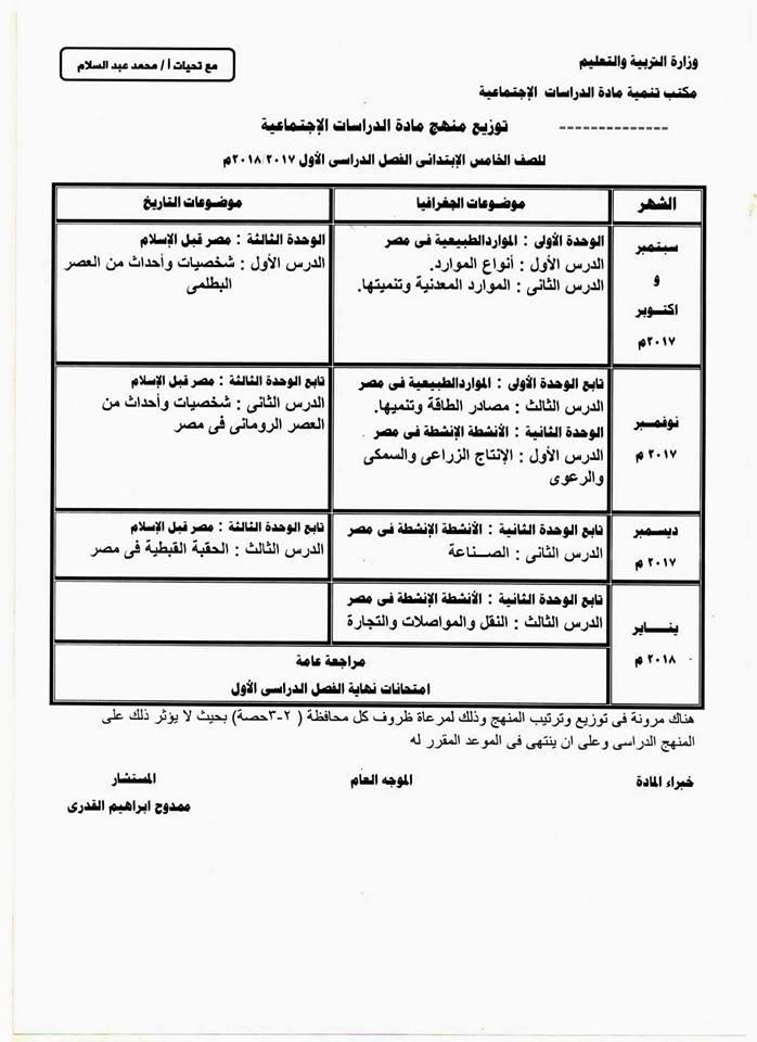 توزيع منهج الدراسات الاجتماعية للمرحلة الابتدائية فصل دراسي أول 2018 21314310