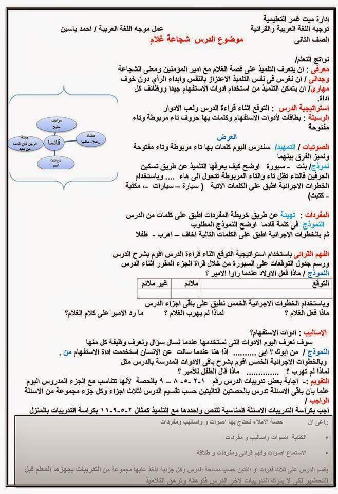 نماذج تحضير لغة عربية للصفوف الابتدائية باستخدام محاور القرائية 2a_oei10