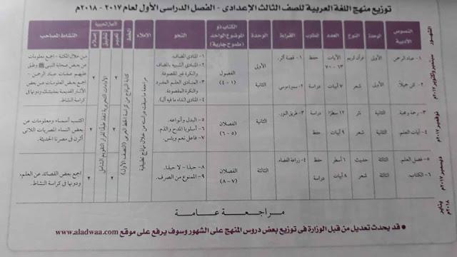 توزيع منهج اللغة العربية للصف الثالث الاعدادى ترم أول 2018/2017 323