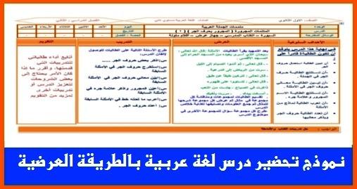 """لغة عربية: نموذج تحضير درس بالطريقة العرضية """"كيفية التحضير والمحظورات التى يمكن الوقوع فيها"""" 339"""