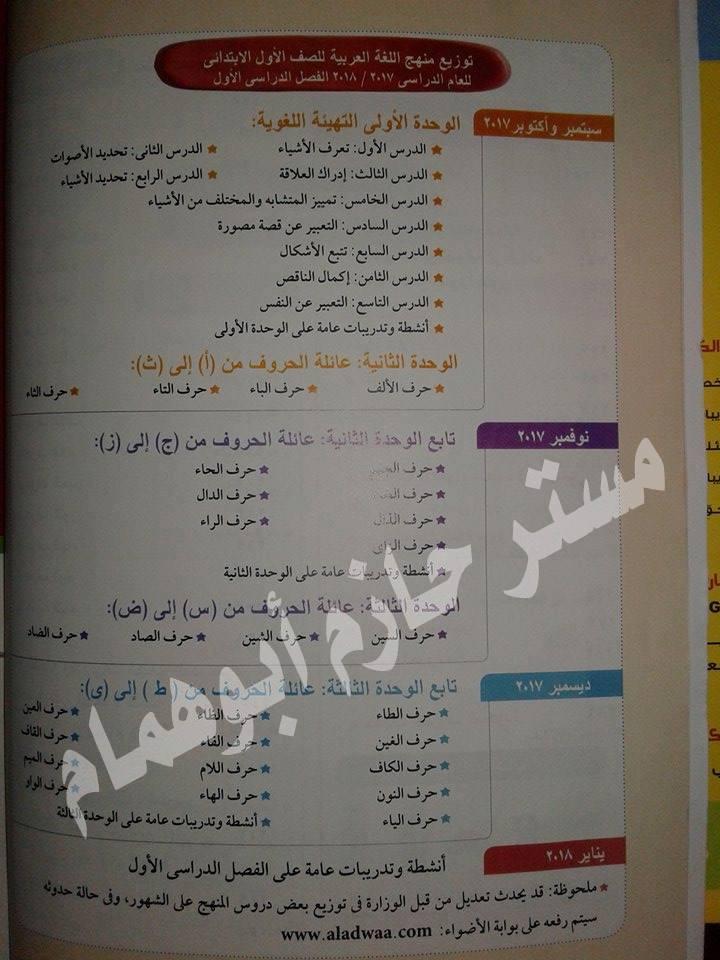 توزيع منهج اللغة العربية للصف الاول الابتدائي الفصل الدراسى الأول 2017 ـ 2018  410