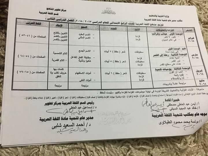 توزيع منهج اللغة العربية للصف الرابع الابتدائي الفصل الدراسى الأول 2017 ـ 2018  424