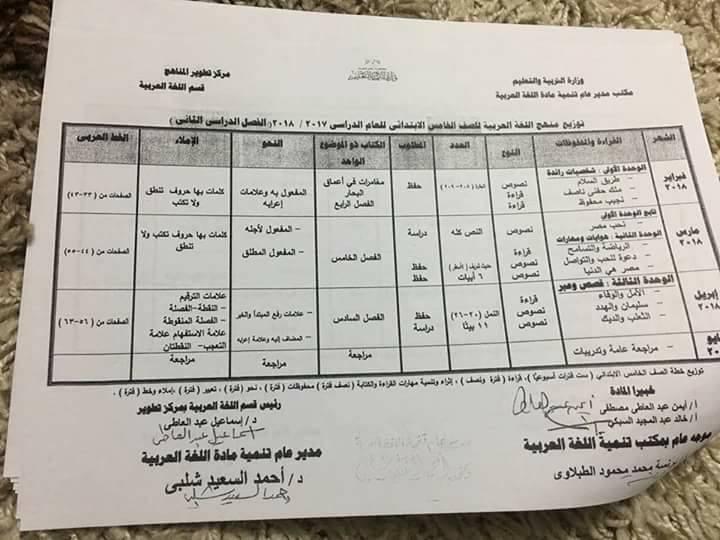 توزيع منهج اللغة العربية للصف الخامس الابتدائي الفصل الدراسى الأول 2017 ـ 2018  517