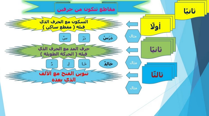 بالصور شرح طريقة تقطيع الكلمة الى مقاطع صوتية - صفحة 2 56612