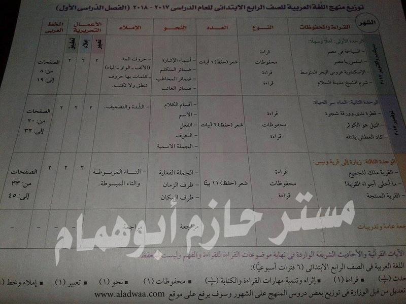 توزيع منهج اللغة العربية للصف الرابع الابتدائي الفصل الدراسى الأول 2017 ـ 2018  A410