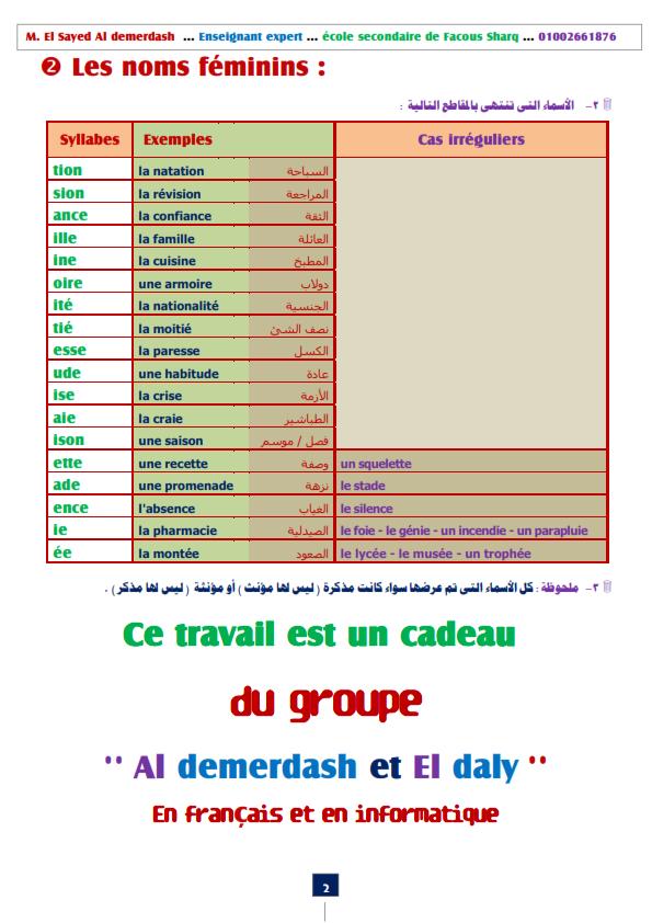 """لغة فرنسية: كيفية التعرف علي نوع الاسم """" مذكر او مؤنث """" بطريقة رائعة  مسيو السيد الدمرداش  Mascul10"""