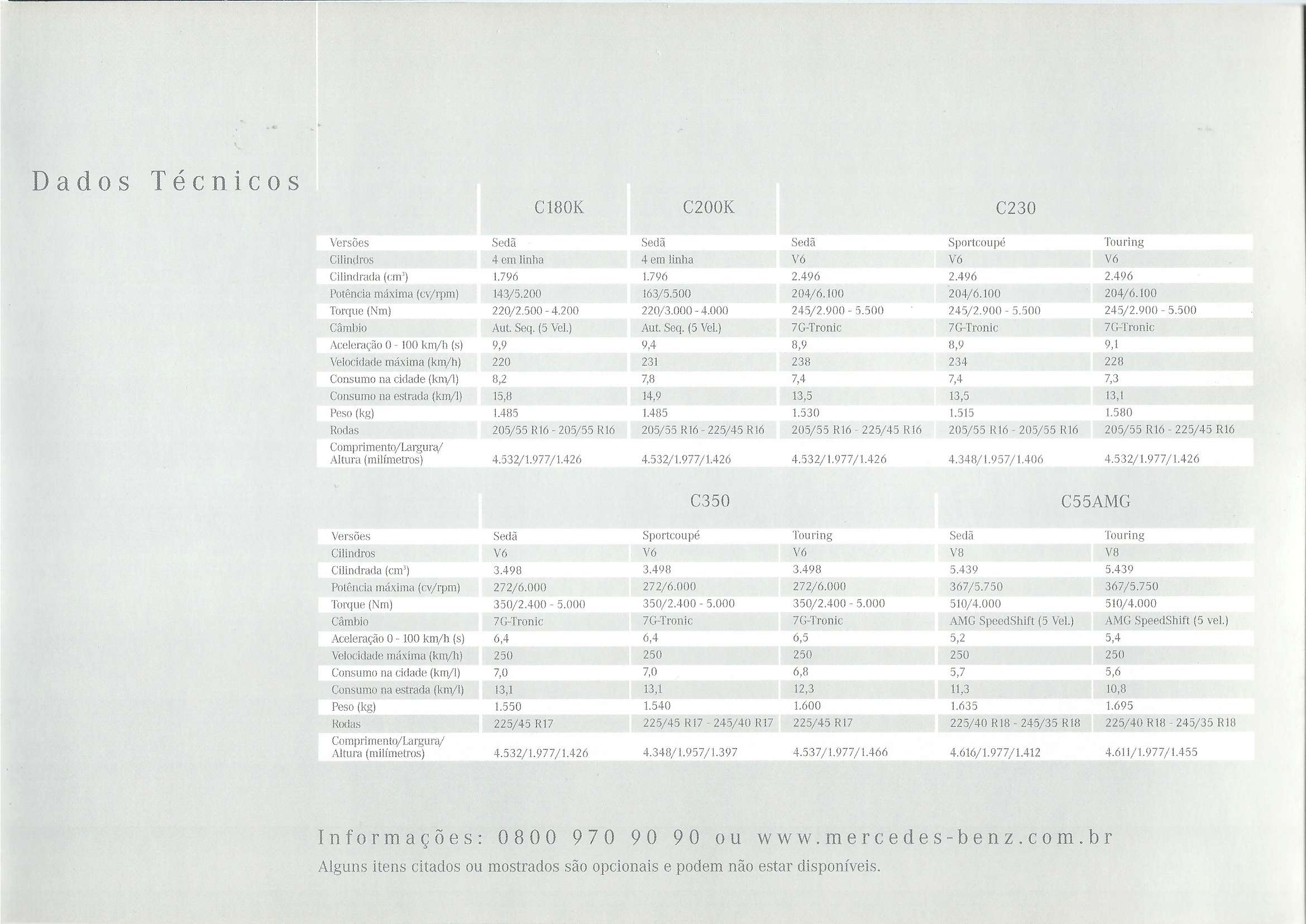 Duvida cambio C320 (2002) 20320018
