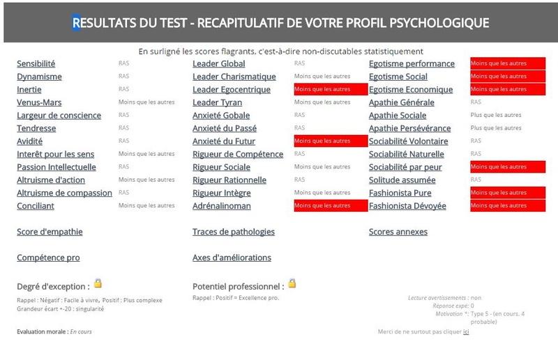 Un vrai test de personnalité  - Page 4 Rysumy10