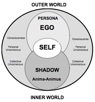 Concept de l'Âme immortelle Jung-d10