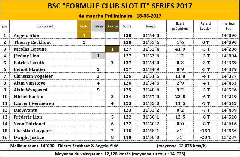 FORMULE C 2017 Fc_17_13