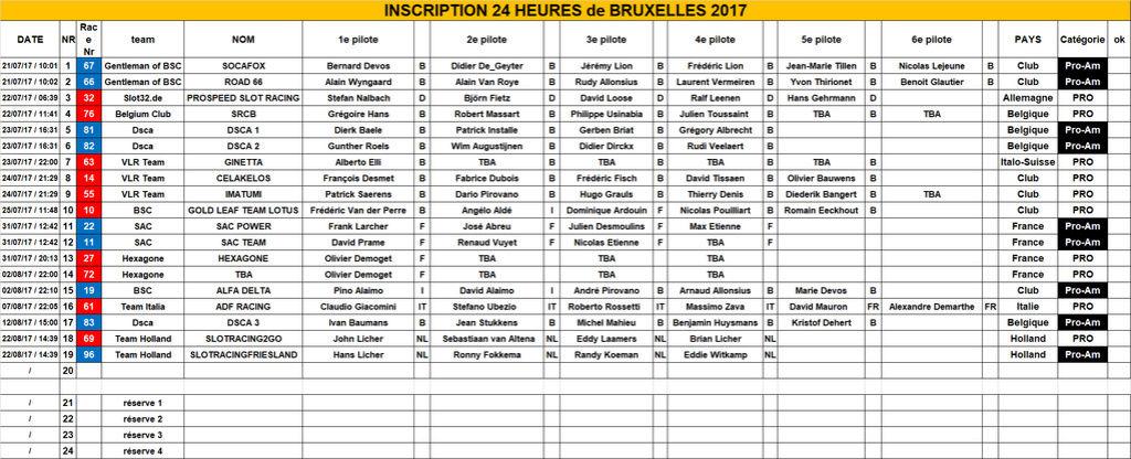 24 Heures de Bruxelles (Joli-Bois) 2017 Inscri12