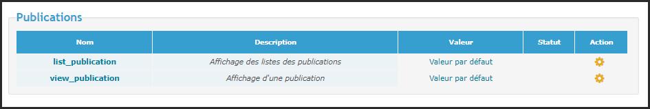 Informations : optimisations des annonces, publications et événements des forums Forumactif. 01-08-10