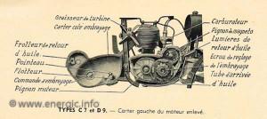 energic - Energic D9 Scan-712