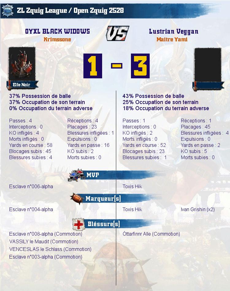 Compte Rendu des Matchs OPEN ZQUIG 2528  Match_13