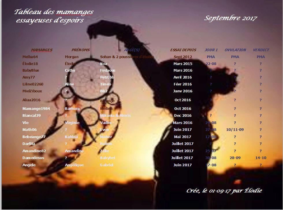 Tableau des mamanges essayeuses d'espoirs SEPTEMBRE 2017 Captur13