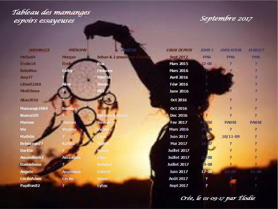 Tableau des mamanges essayeuses d'espoirs SEPTEMBRE 2017 Captur14