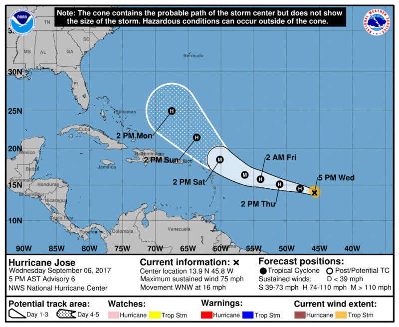 2017 General Tropical Cyclone Discussion Thread - Page 4 Jose_510