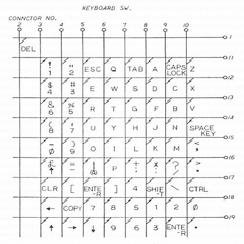 * AMSTRAD CPC * TOPIC OFFICIEL - Page 20 Amstra10