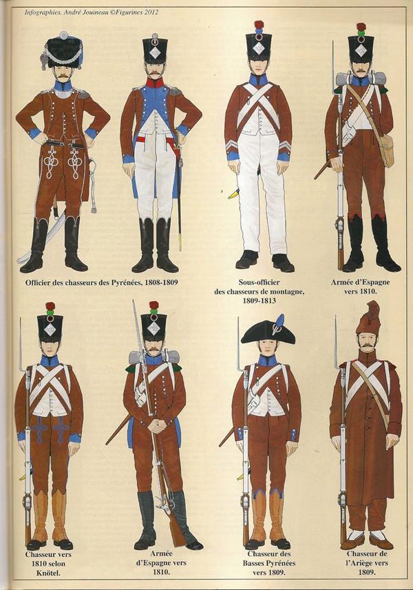 Chasseur des montagnes  1er Empire en espagne vers 1810 522f4311