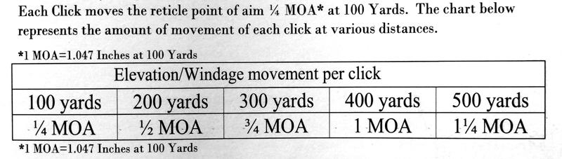 Histoire de MOA Moa10