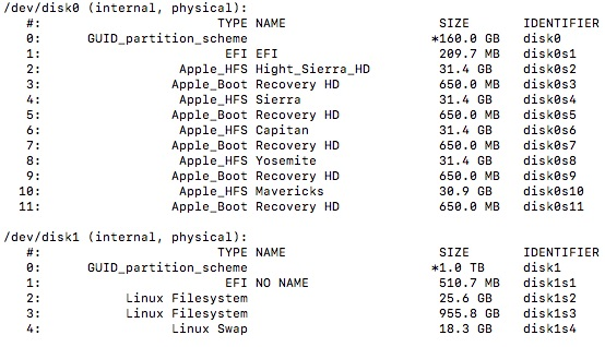 macOS High Sierra HD Hsf10