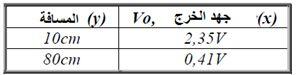 ما هو الميكروكونترولر Microcontroller  ؟  - صفحة 4 1014