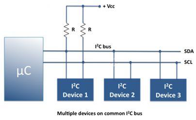ما هو الميكروكونترولر Microcontroller  ؟  - صفحة 3 113