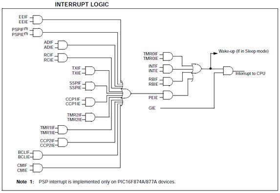 ما هو الميكروكونترولر Microcontroller  ؟  - صفحة 4 117