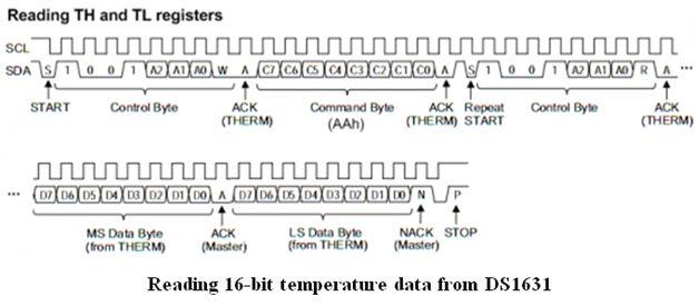 ما هو الميكروكونترولر Microcontroller  ؟  - صفحة 3 1210