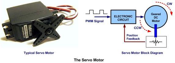 ما هو الميكروكونترولر Microcontroller  ؟  - صفحة 5 126