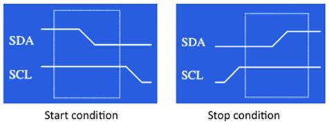 ما هو الميكروكونترولر Microcontroller  ؟  - صفحة 3 211