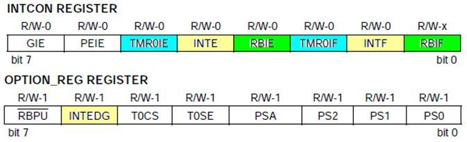 ما هو الميكروكونترولر Microcontroller  ؟  - صفحة 4 215